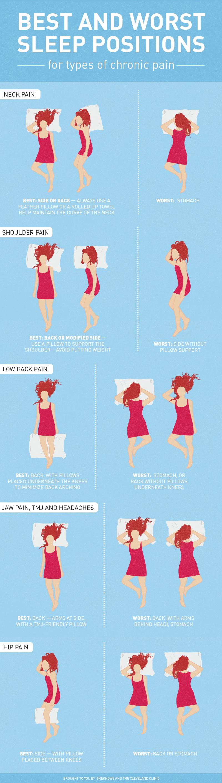 SleepPositions
